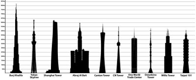 Tallest_freestanding_structures_in_the_world